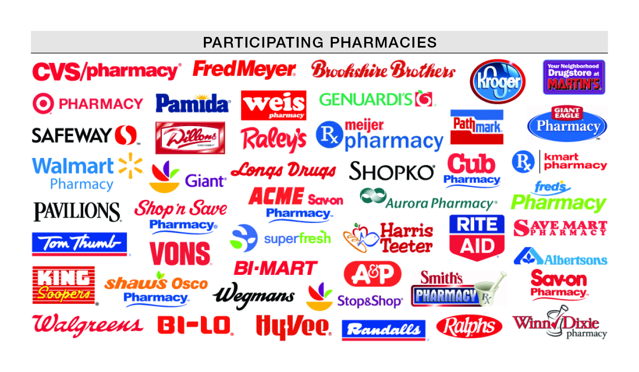 Card Back - Pharmacy Panel